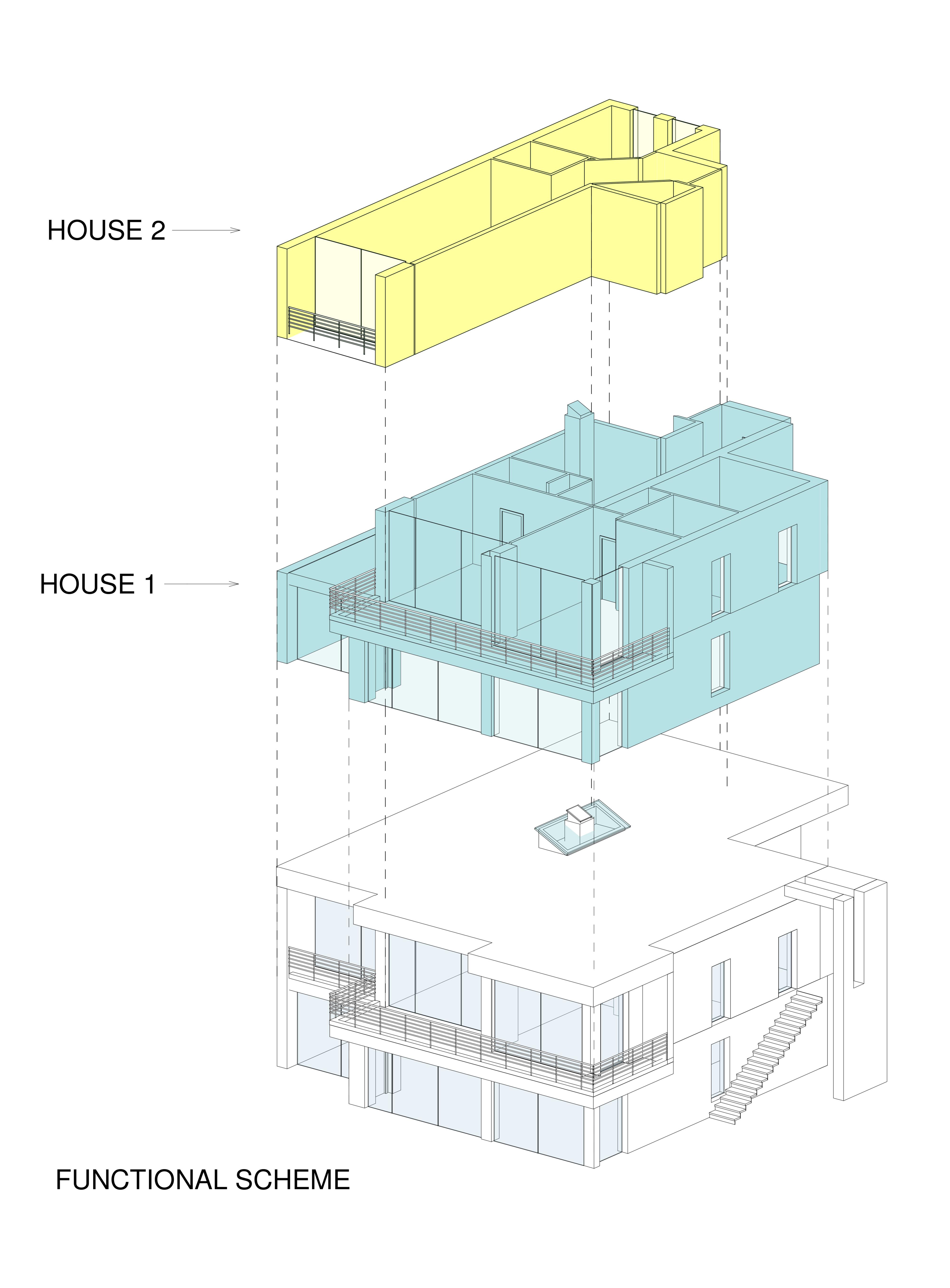 functional-scheme